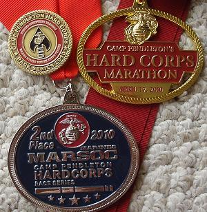Hard Corps Marathon